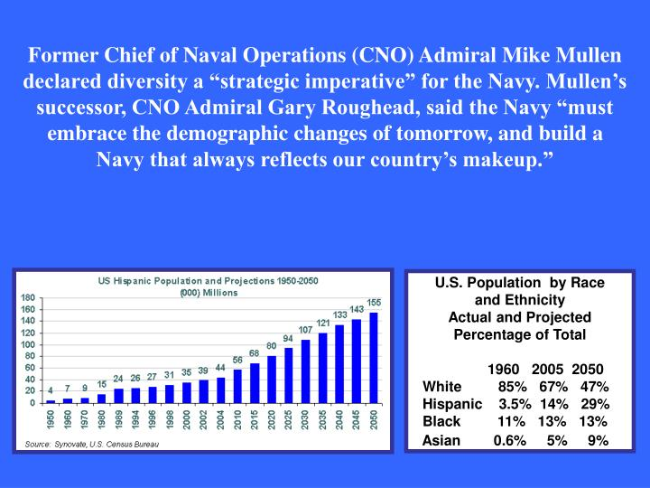 "Former Chief of Naval Operations (CNO) Admiral Mike Mullen declared diversity a ""strategic imperat..."
