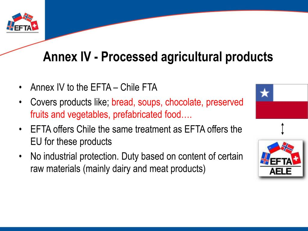 Annex IV - Processed agricultural products