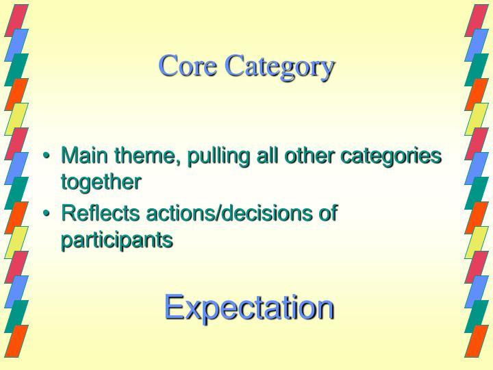 Core Category