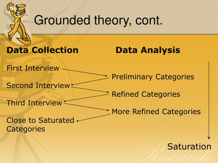 Grounded theory, cont.
