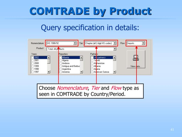 COMTRADE by Product
