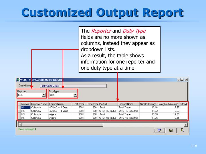Customized Output Report