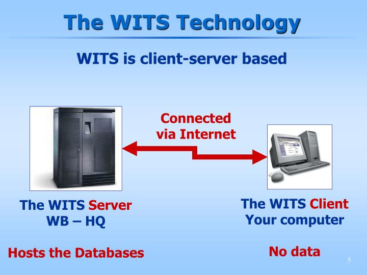 The WITS Technology