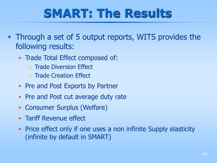 SMART: The Results