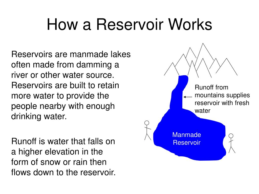 How a Reservoir Works