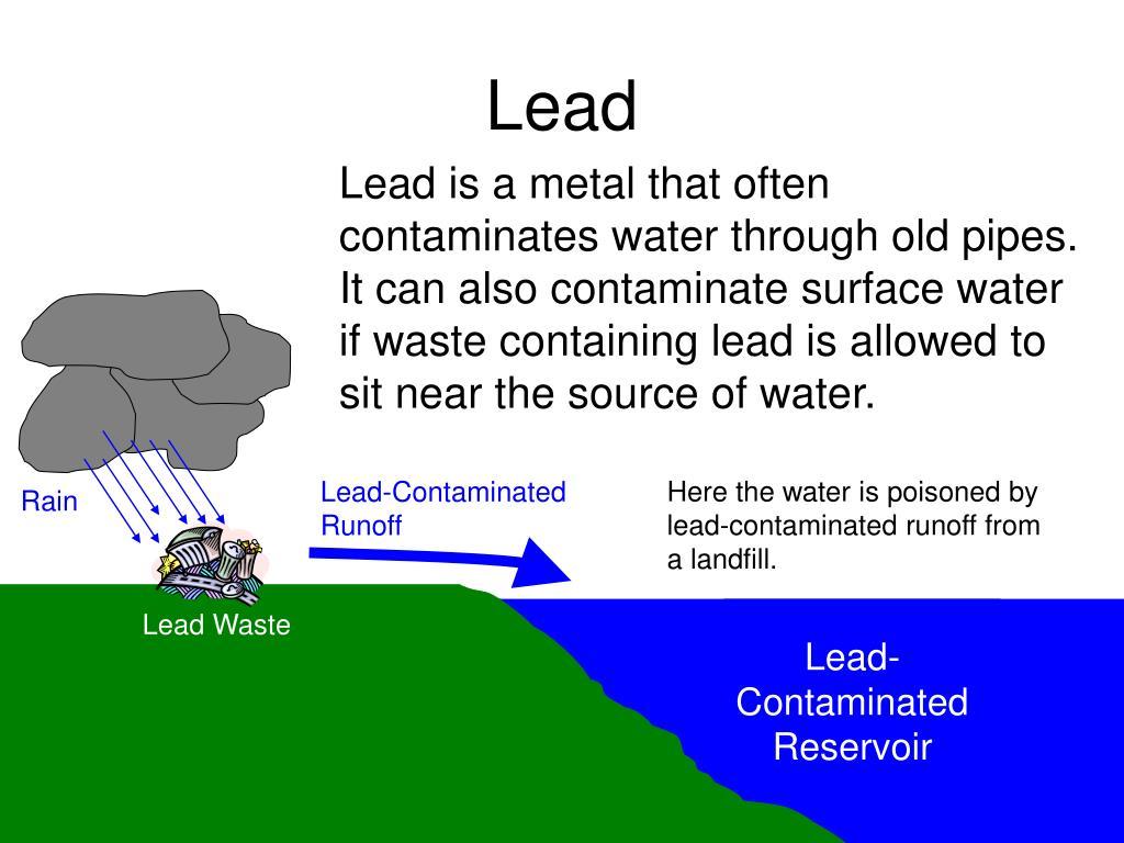 Lead-Contaminated Runoff