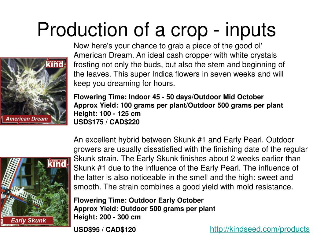 Production of a crop - inputs
