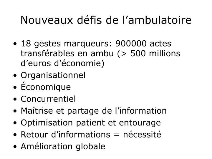 Nouveaux défis de l'ambulatoire