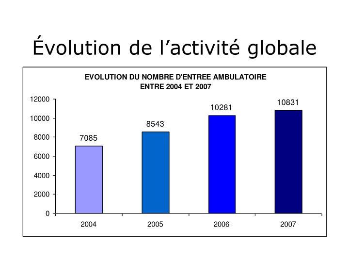 Évolution de l'activité globale