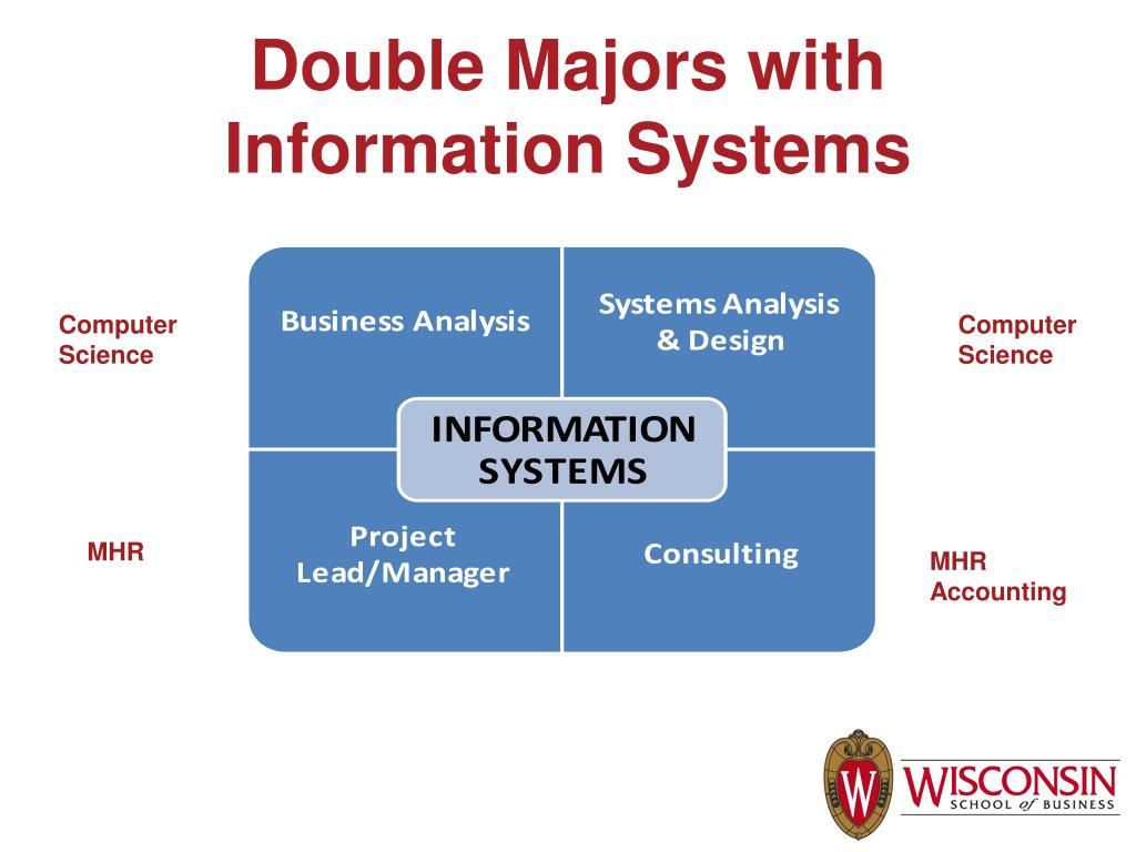 Double Majors with Information Systems