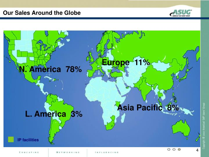 Our Sales Around the Globe