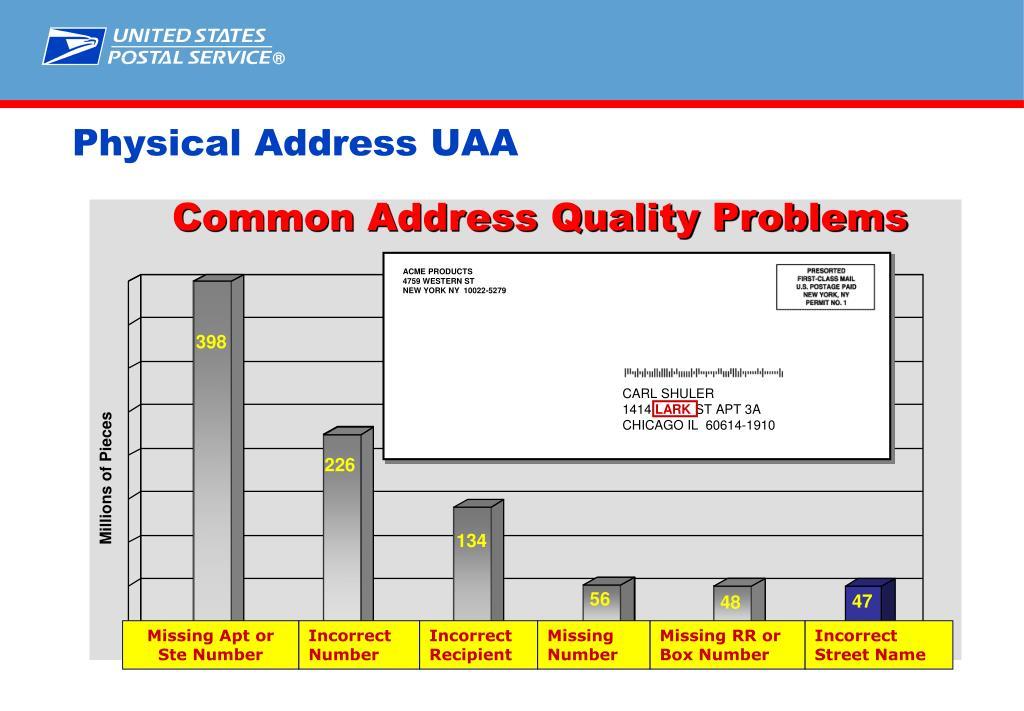 Physical Address UAA
