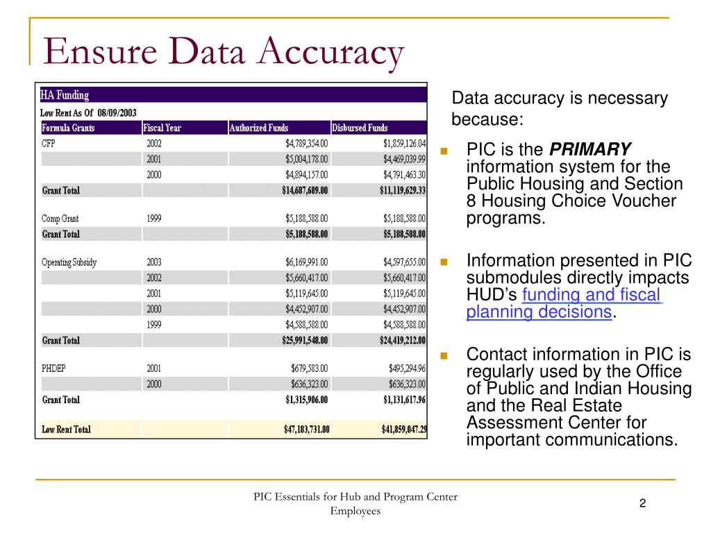 Ensure Data Accuracy