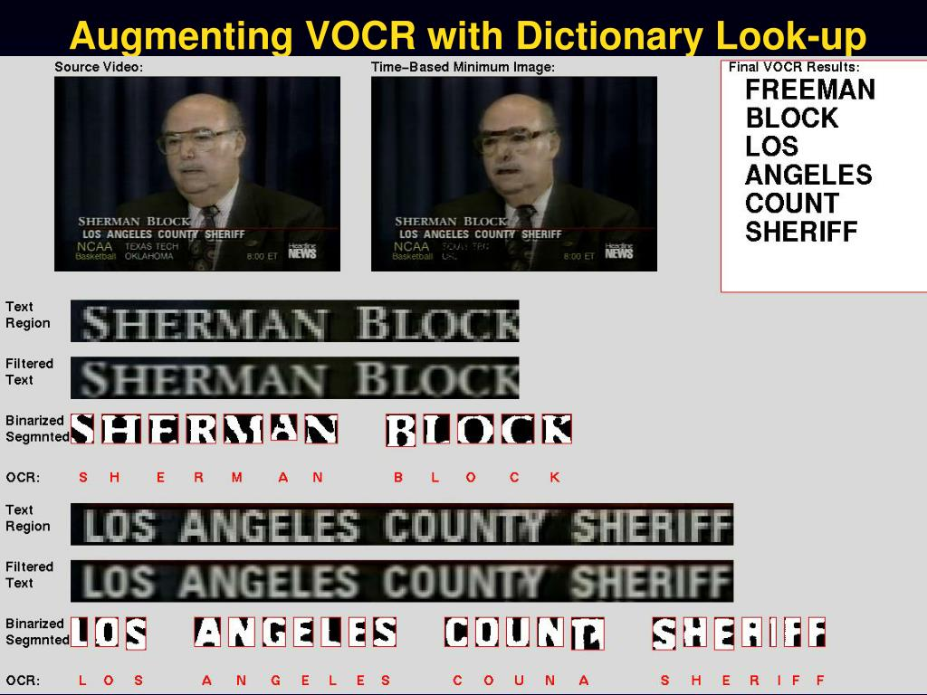 Augmenting VOCR with Dictionary Look-up