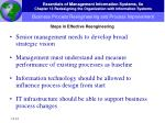 business process reengineering and process improvement14