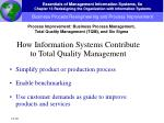 business process reengineering and process improvement18
