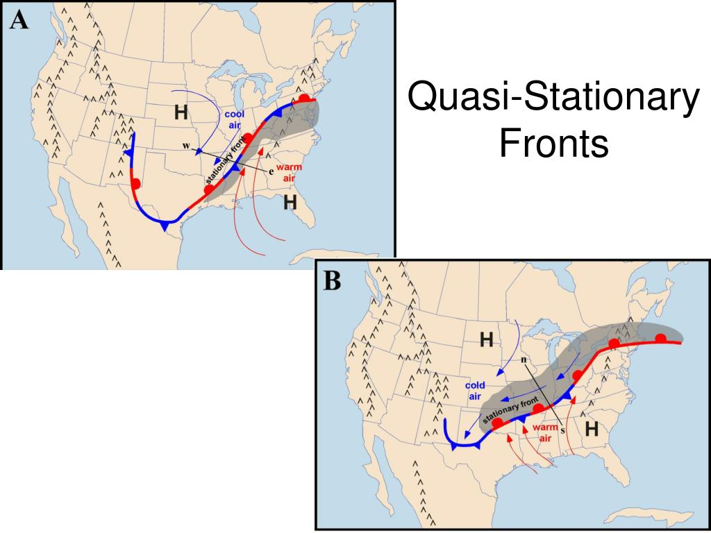 Quasi-Stationary Fronts