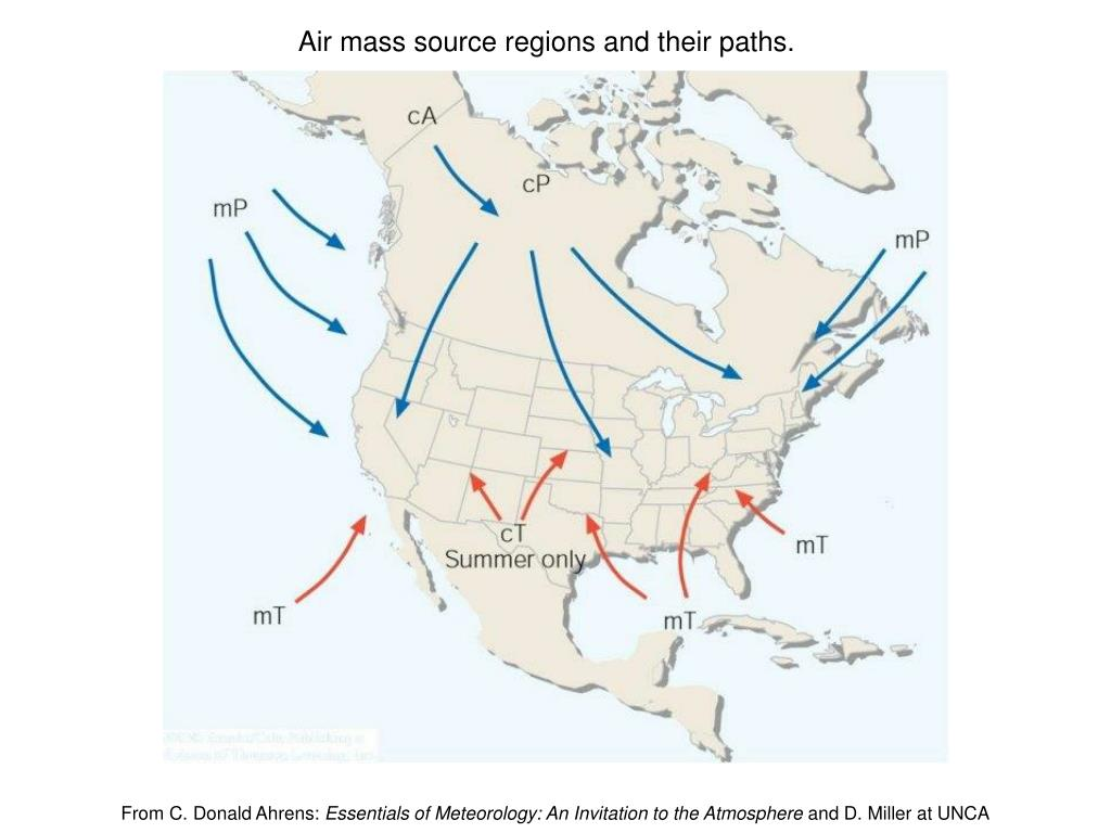 Air mass source regions and their paths.
