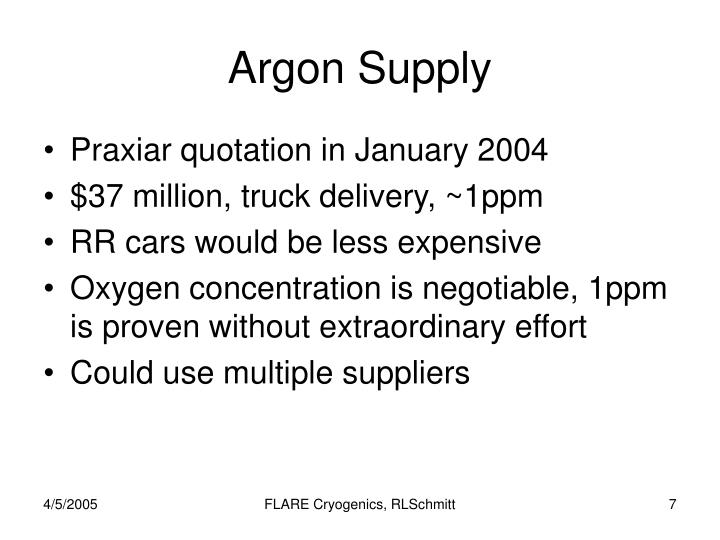 Argon Supply