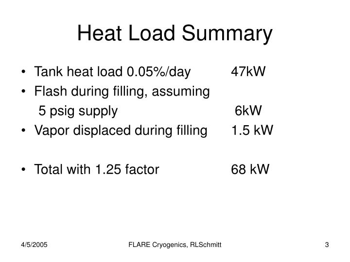 Heat load summary