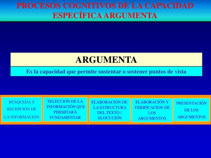 PROCESOS COGNITIVOS DE LA CAPACIDAD ESPECÍFICA ARGUMENTA