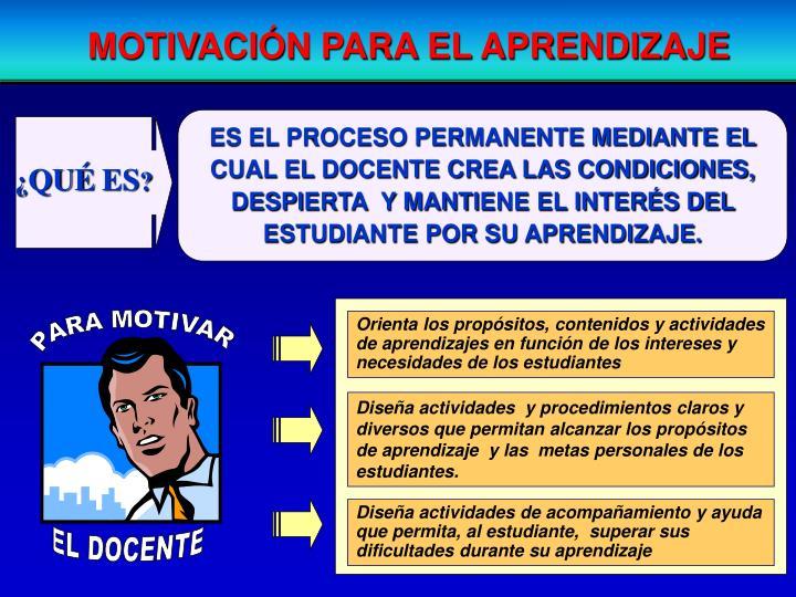 MOTIVACIÓN PARA EL APRENDIZAJE