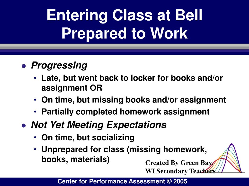 Entering Class at Bell Prepared to Work