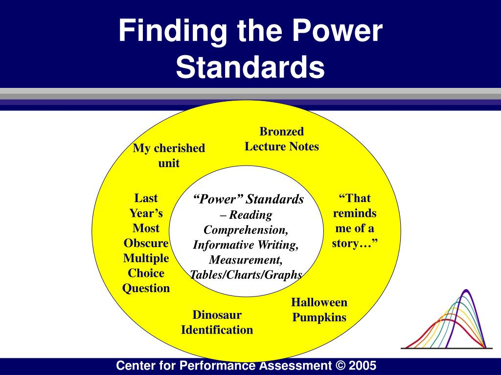 Finding the Power Standards