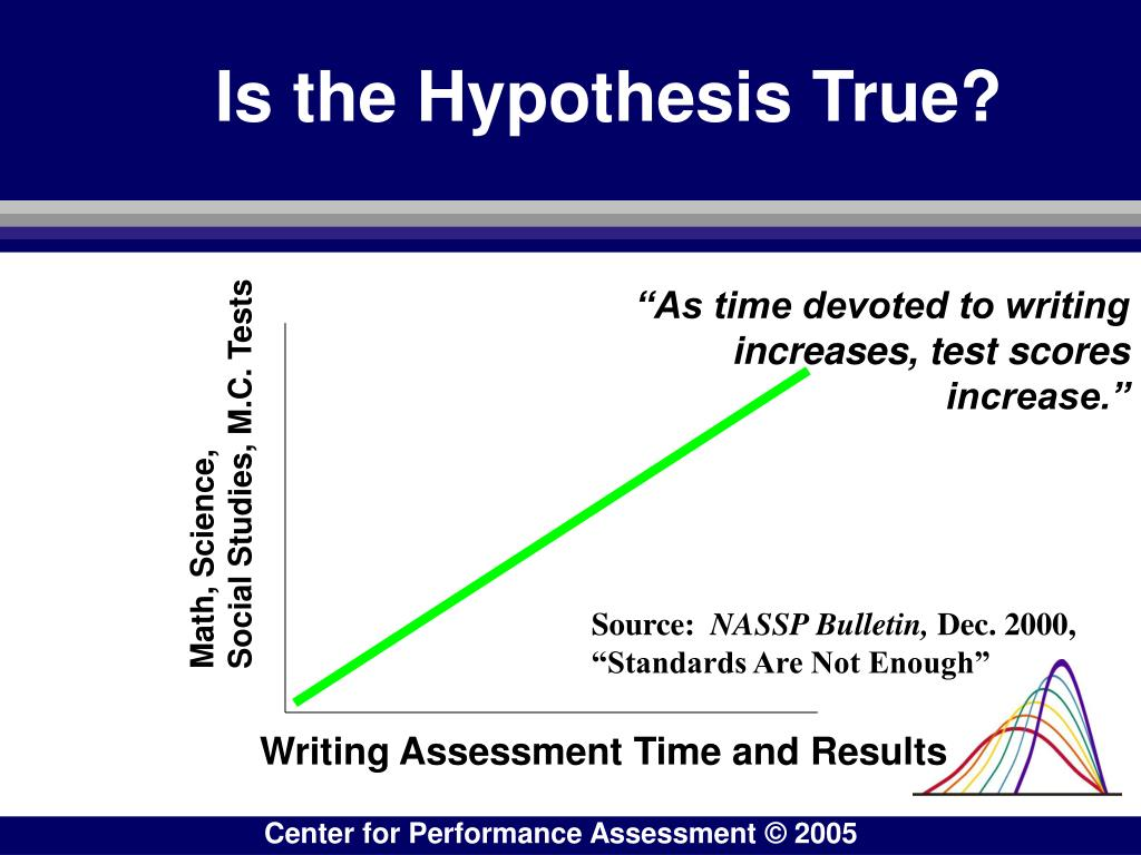 Is the Hypothesis True?