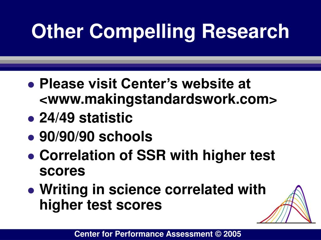 Other Compelling Research
