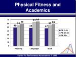 physical fitness and academics