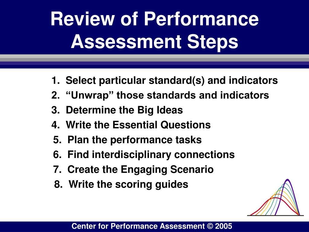 Review of Performance Assessment Steps