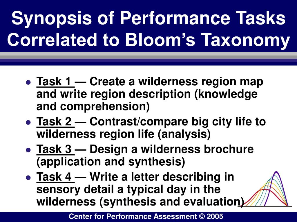 Synopsis of Performance Tasks Correlated to Bloom's Taxonomy