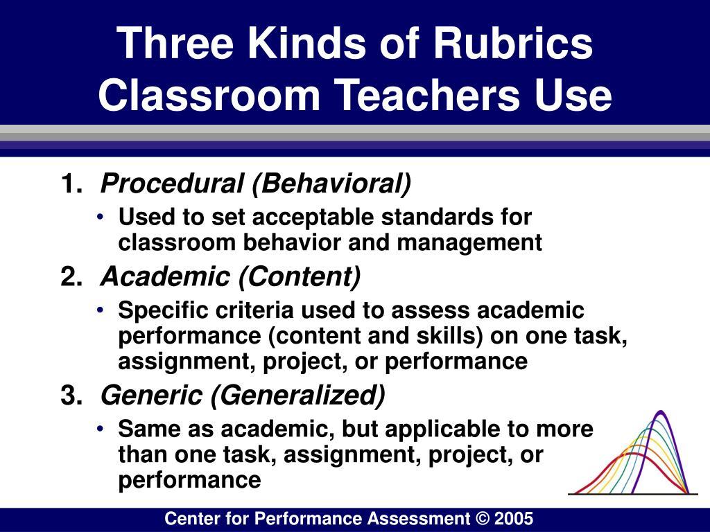 Three Kinds of Rubrics Classroom Teachers Use