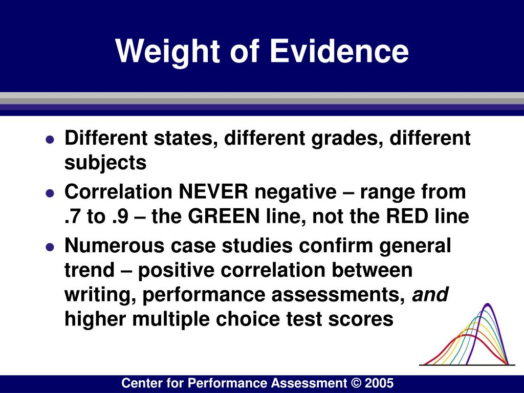 Different states, different grades, different subjects