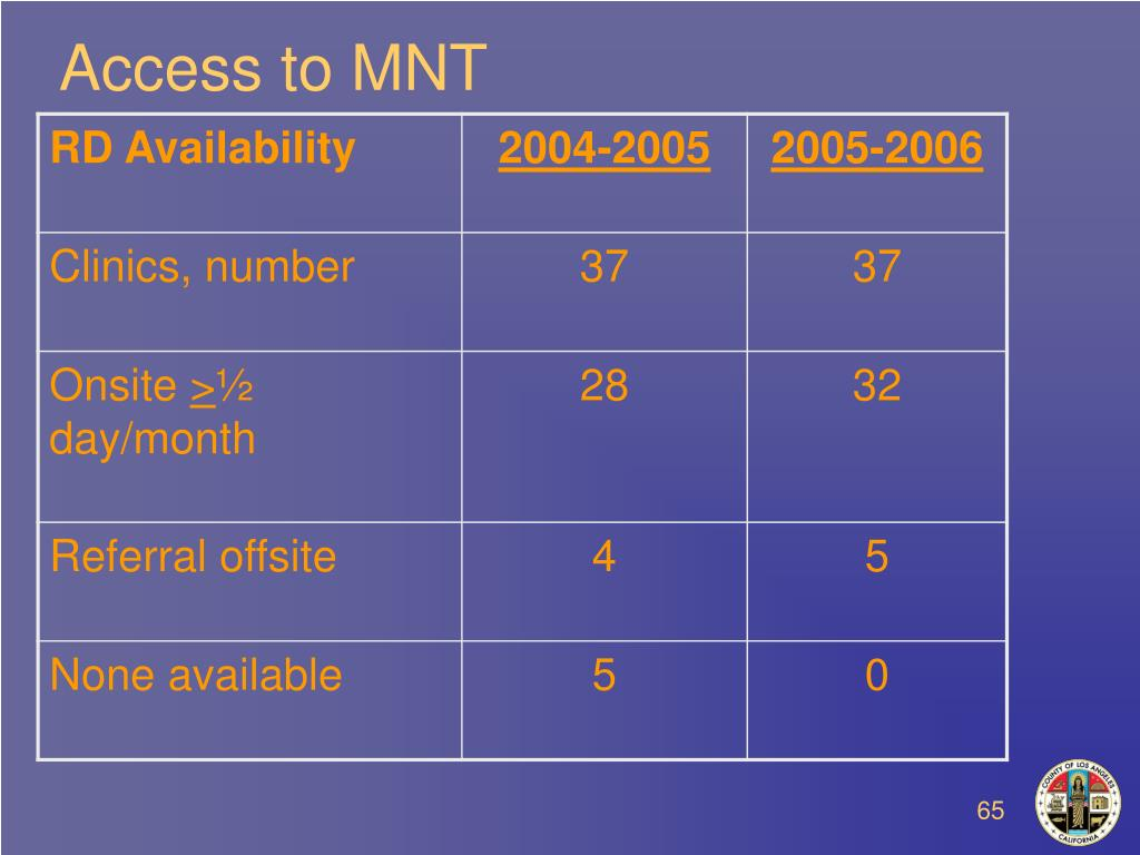 Access to MNT