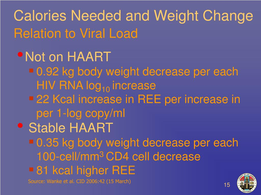 Calories Needed and Weight Change