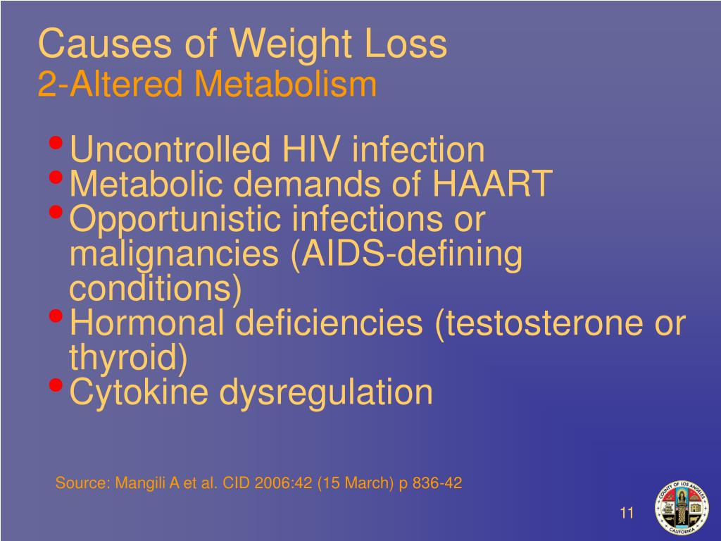 Causes of Weight Loss