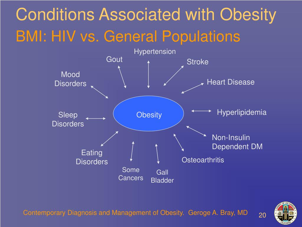 BMI: HIV vs. General Populations