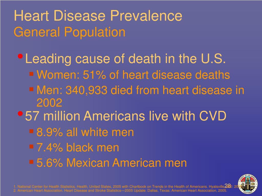 Heart Disease Prevalence
