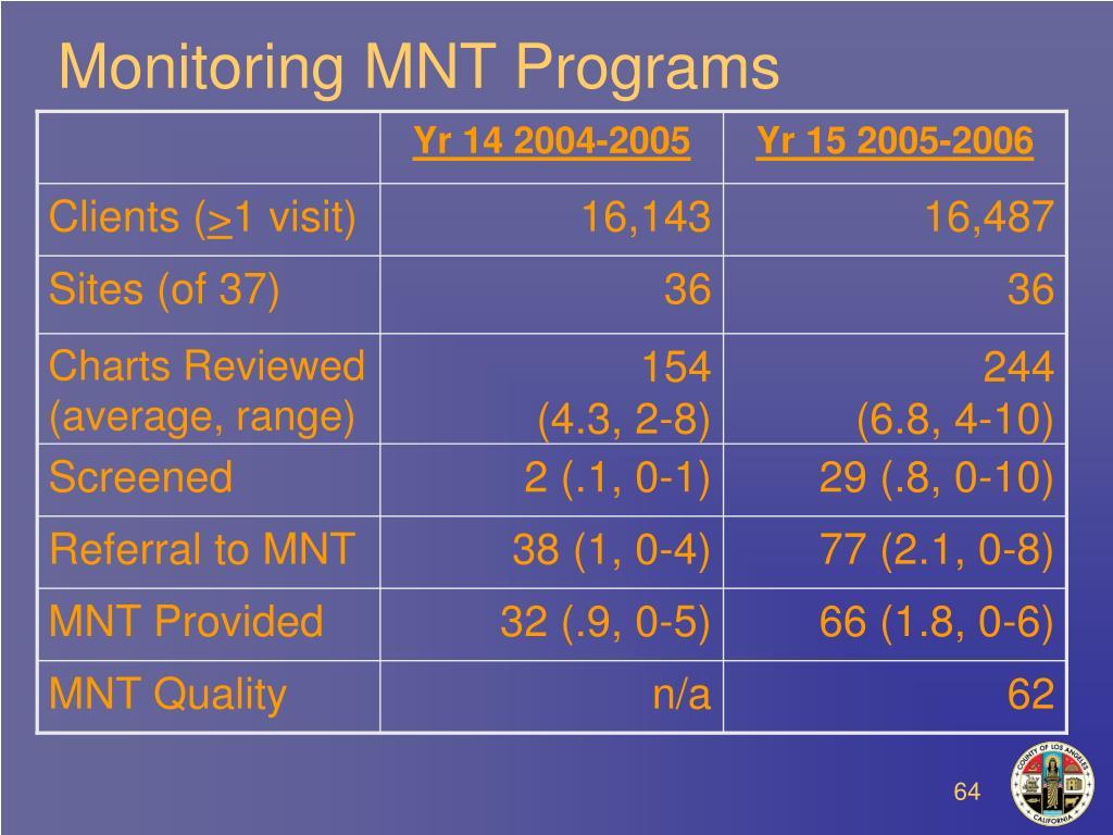 Monitoring MNT Programs