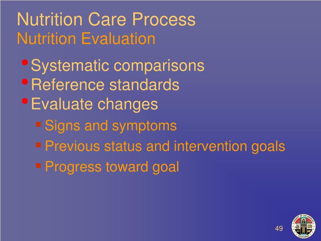 Nutrition Care Process