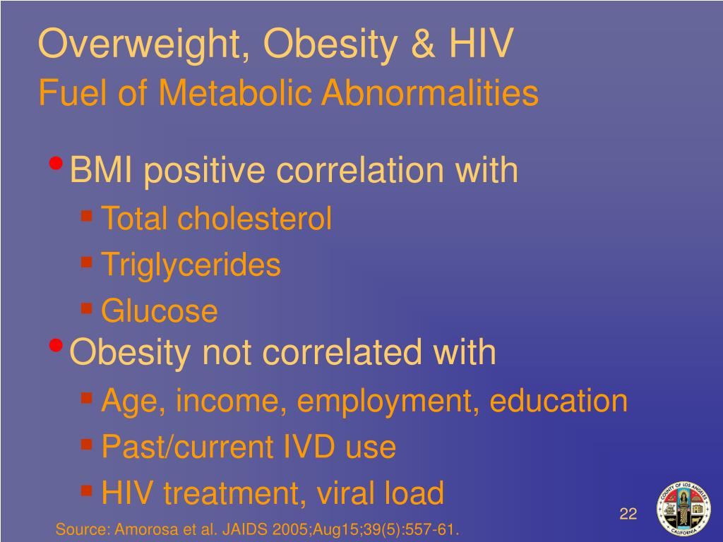 Overweight, Obesity & HIV
