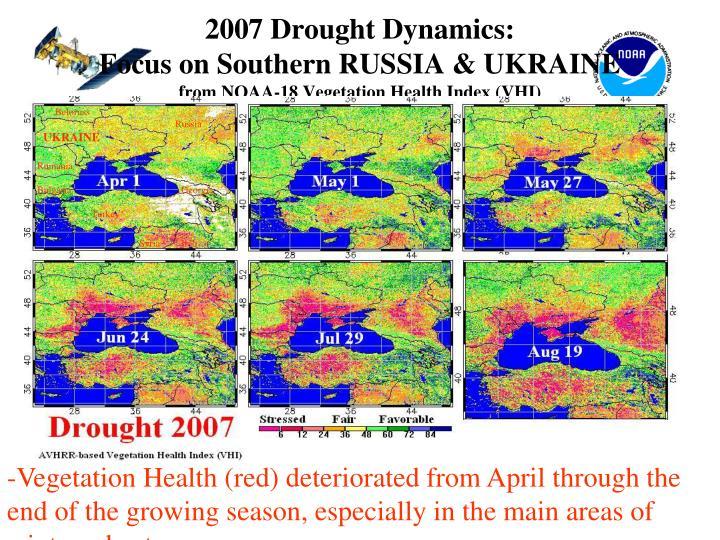 2007 Drought Dynamics: