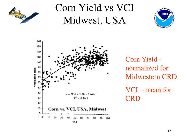 Corn Yield vs VCI