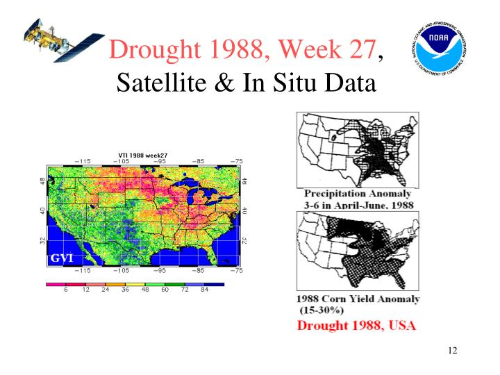 Drought 1988, Week 27