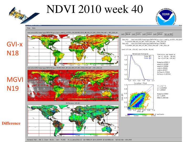 NDVI 2010 week 40