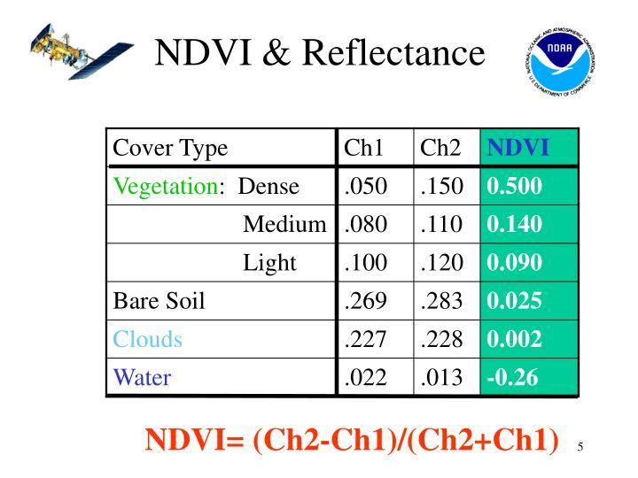 NDVI & Reflectance