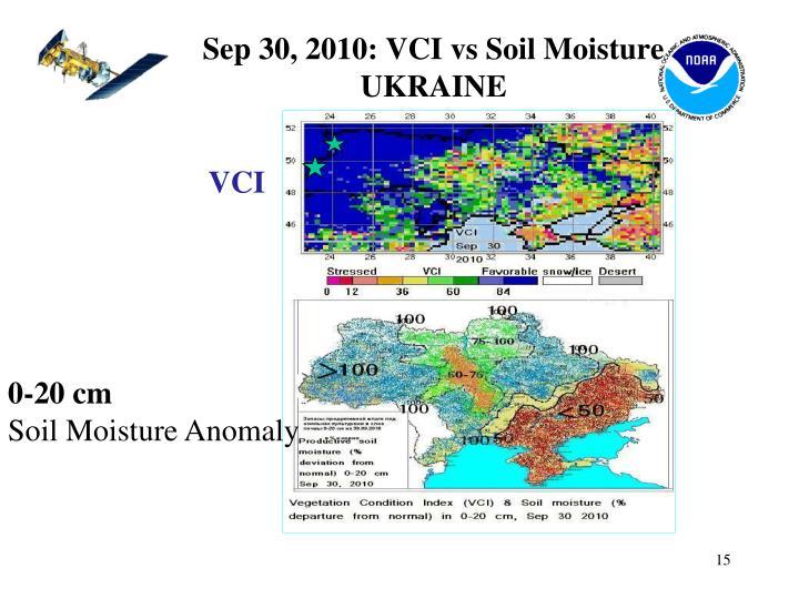 Sep 30, 2010: VCI vs Soil Moisture
