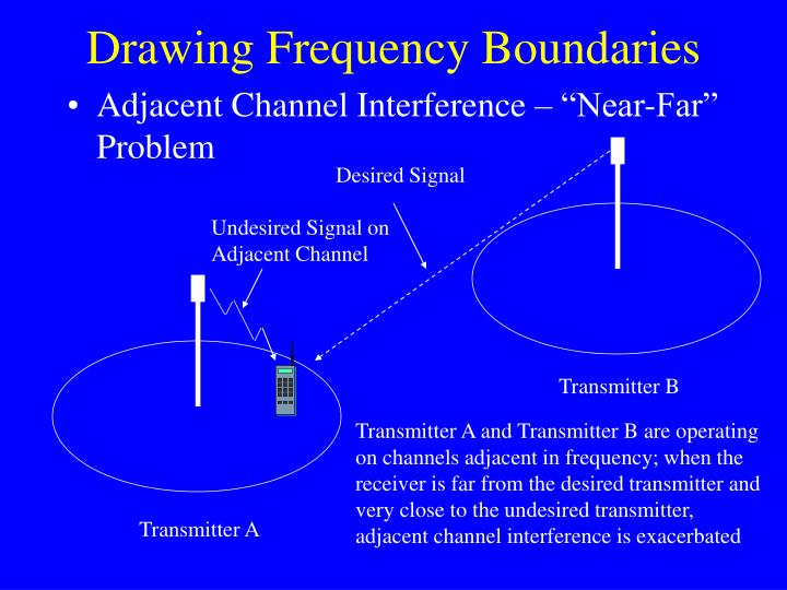 Drawing Frequency Boundaries